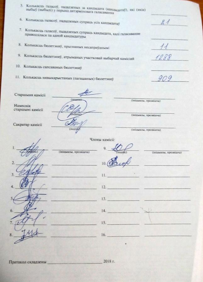 протокол,выборы,слоним,подпись